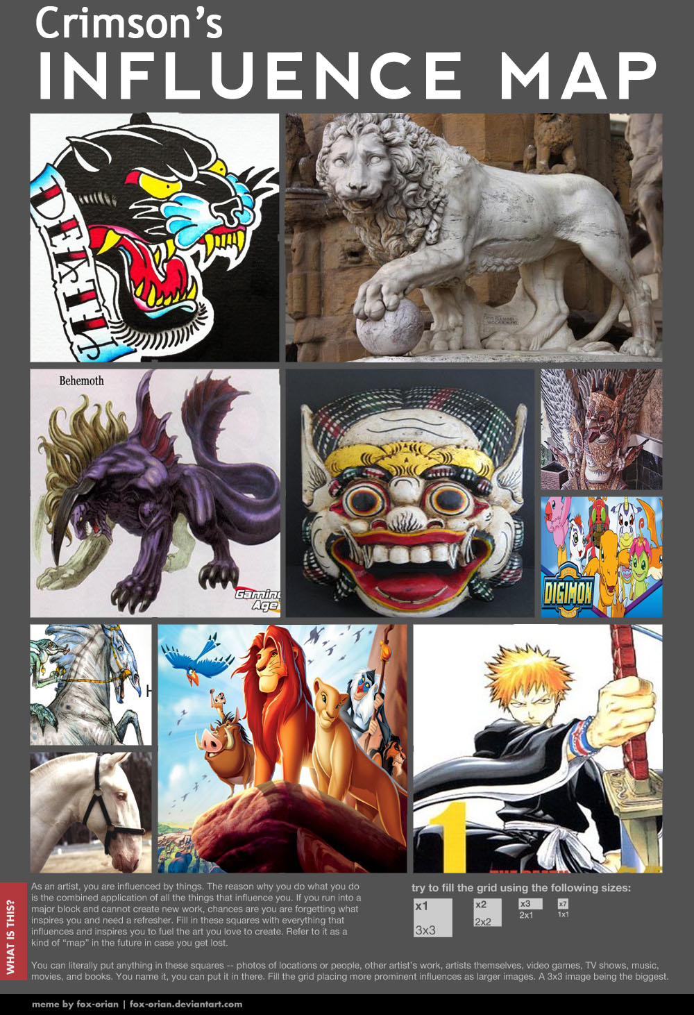 .:Influence map:.