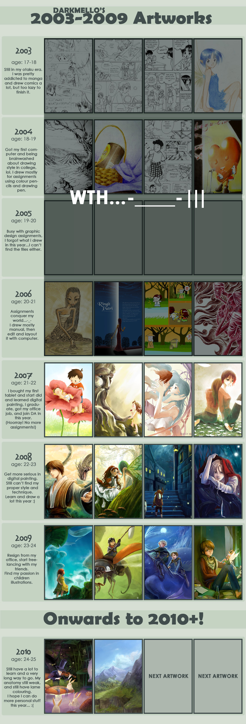 2003-2010_Improvement meme by darkmello