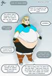 Zelda [BotW] - Weight Gain Sequence - Part 6