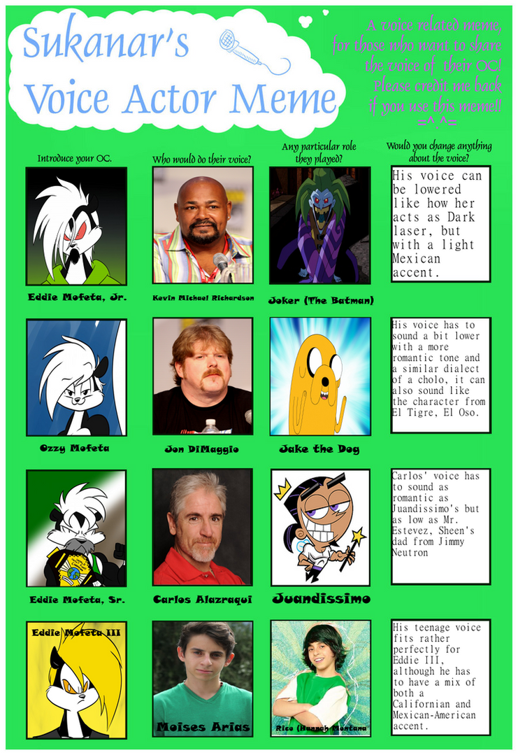 Ron stoppable voice actress voice actor meme interpreted