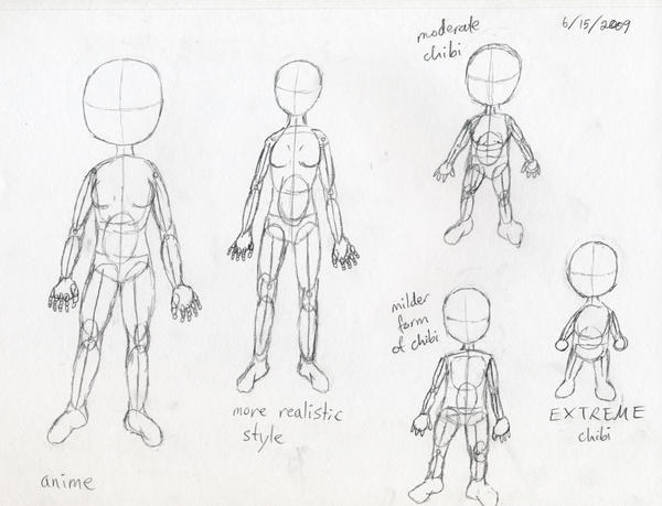 Basic Anatomy Draw Human Anime Pictures Picturesboss