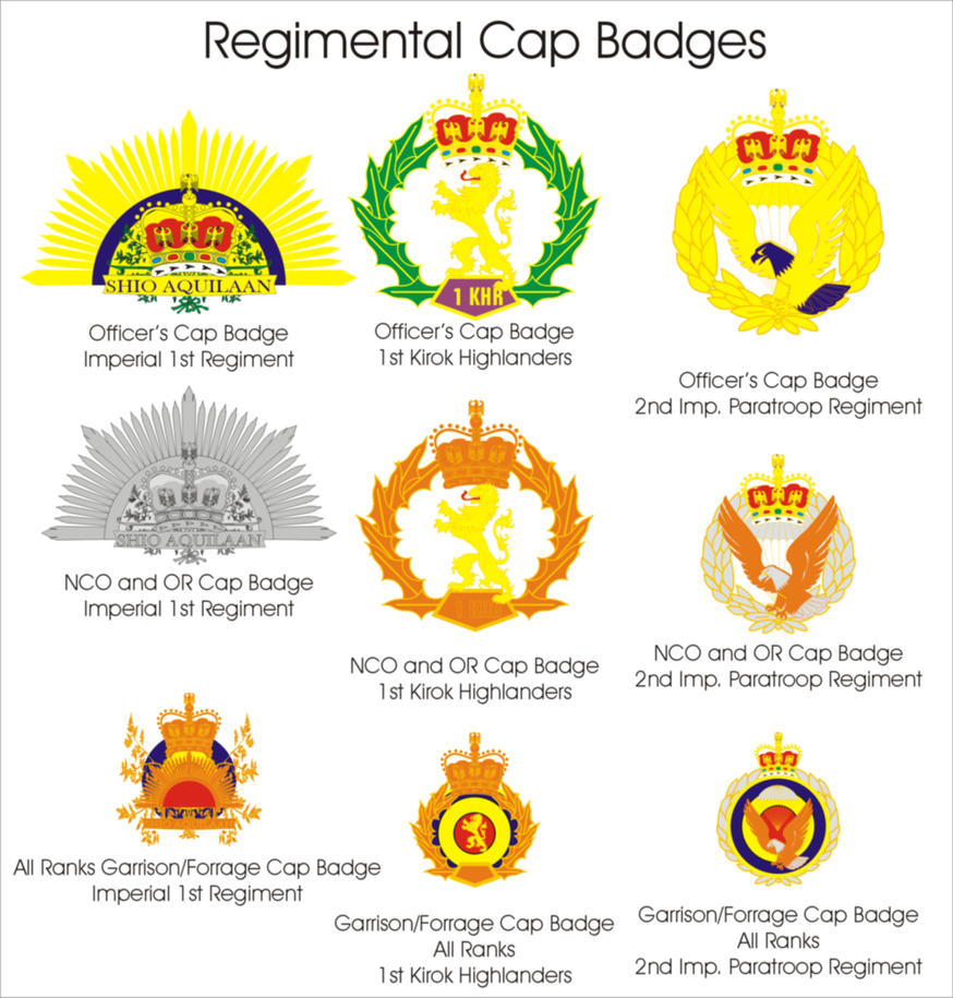 Regimental Cap Badges by Ienkoron