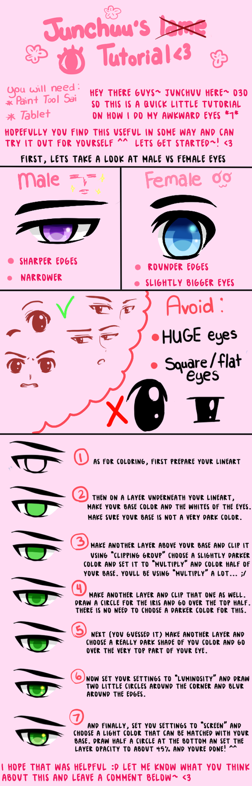 Eye Tutorial by Junchuu