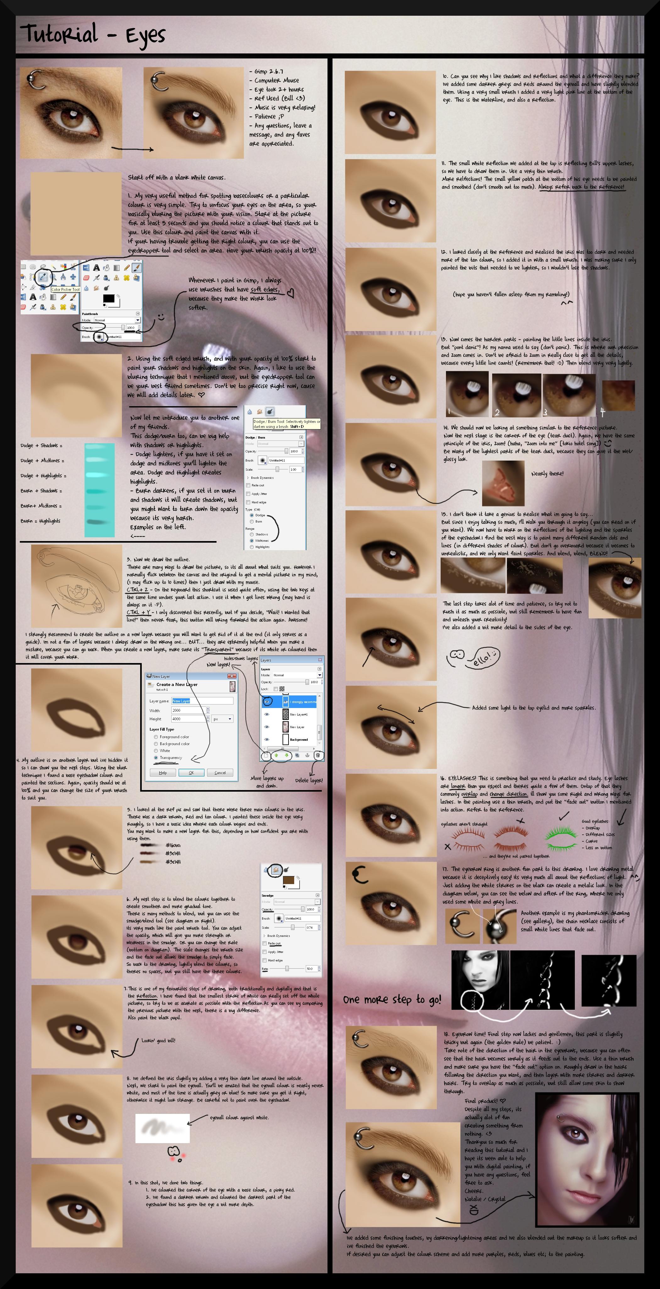 How I Draw Eyes - Tutorial by nataliebeth