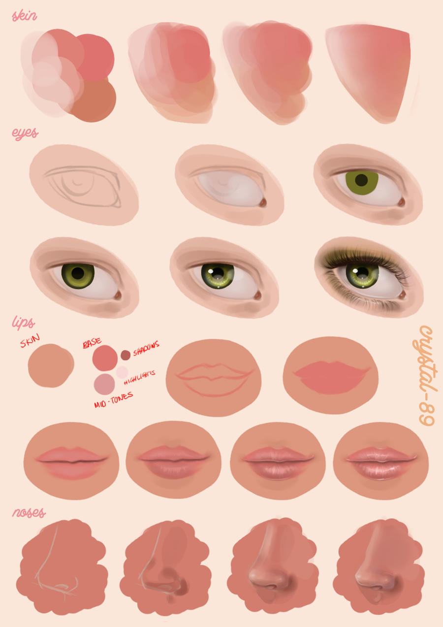 digital painting tutorial facial features by nataliebeth