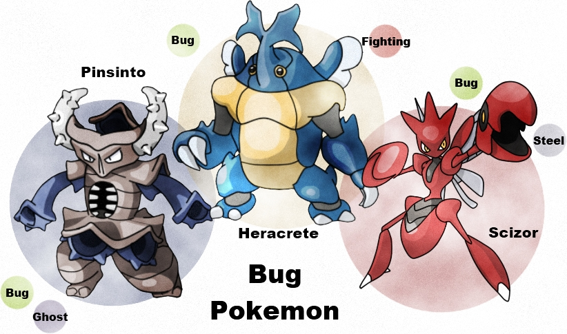 Bug Pokemon by rohanfulton