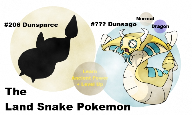 Dunsparce Evo: Dunsago by rohanfulton