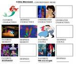 Little Mermaid Controversy Meme
