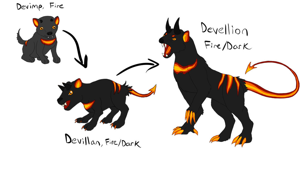 Fire Starter Fakemon--Devimp, Devillain, Devellion by GalanorBrighteye