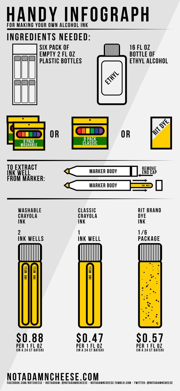 DIY Alcohol Inks by Brieana
