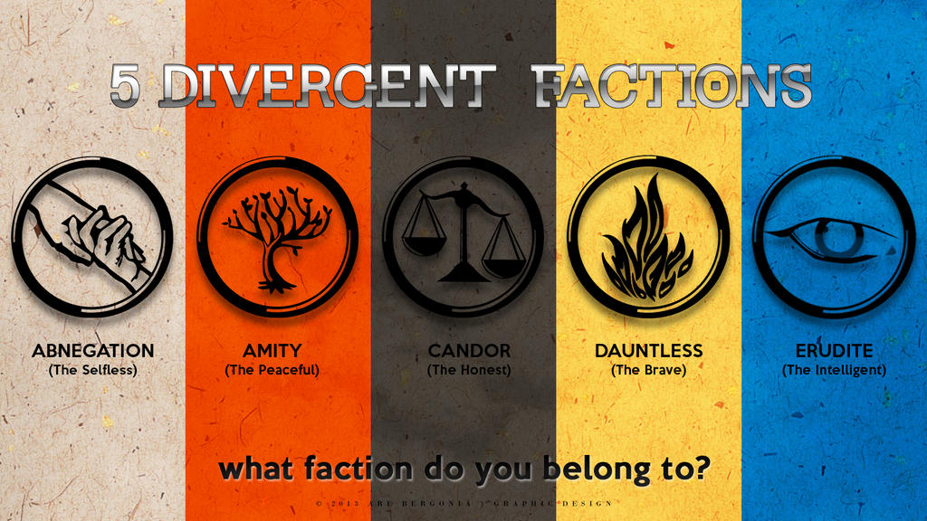 Lovely 5 Divergent Factions By Arelberg ...