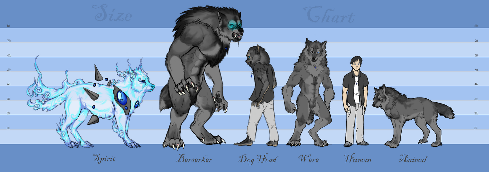 Silver and Bone Size Chart by TeknicolorTiger on DeviantArt