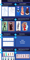 Commissions Guide by DB-Palette