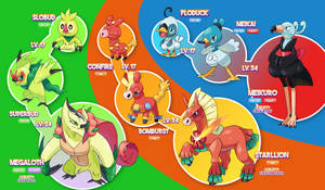 THE STARTERS FINAL EVOLUTIONS by BrasioPkmn