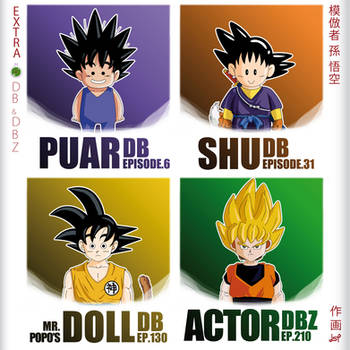 Extra! Goku's project: Goku Imitators