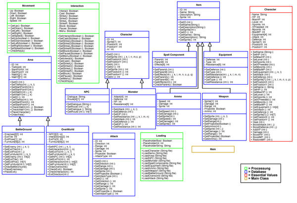 UML Diagrams 1 by BisectedBrioche on DeviantArt