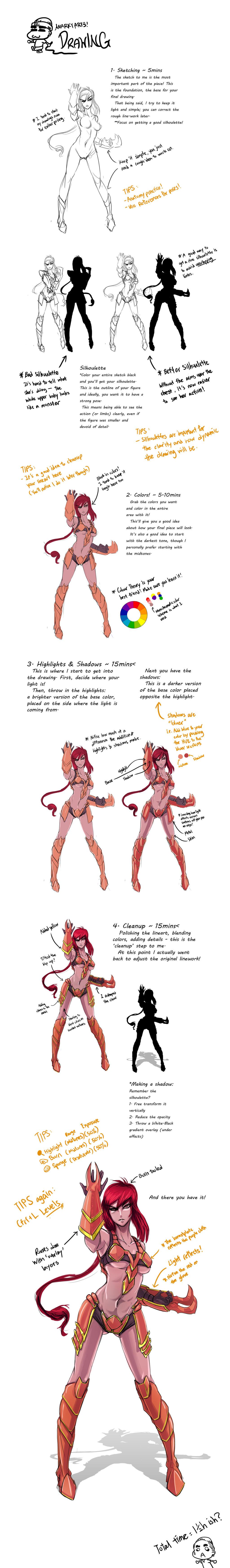 Drawing tutorial : Shyvana by MyTh1C