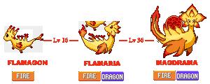 Flamagon, Flamaria, Magdrama by Sag-a