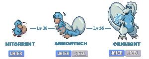 Nitorrent, Armorynch ,Orknight by Sag-a