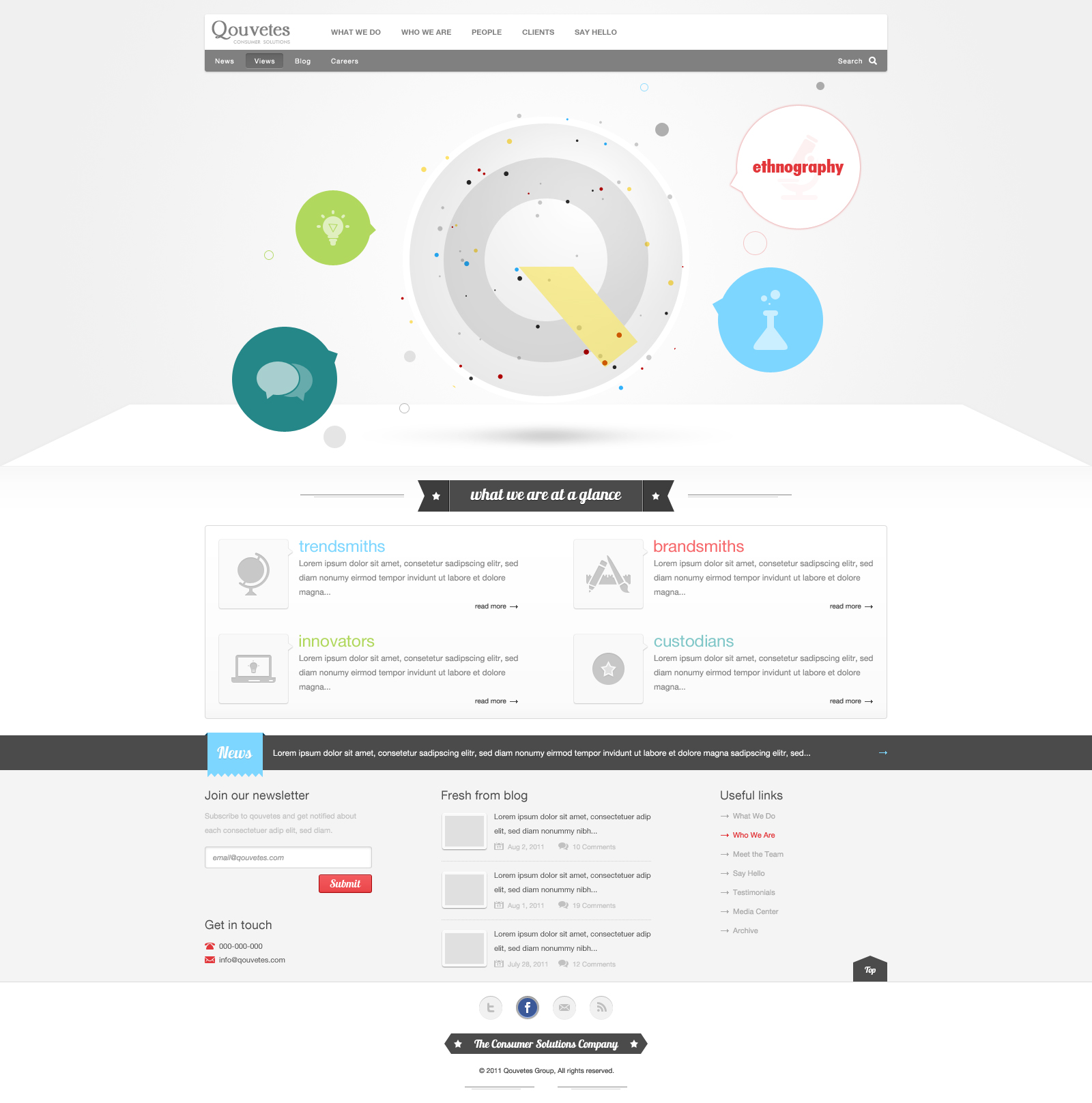 qouvetes consumer solutions by ebugz