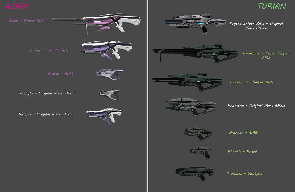 how to change your weapons in mass effect 2
