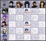 ||Breeding Chart (FNAC/OPEN)|| by WhoCank