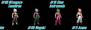 (MUGEN) Goku-SSJ by kenshiro99 - Palettes