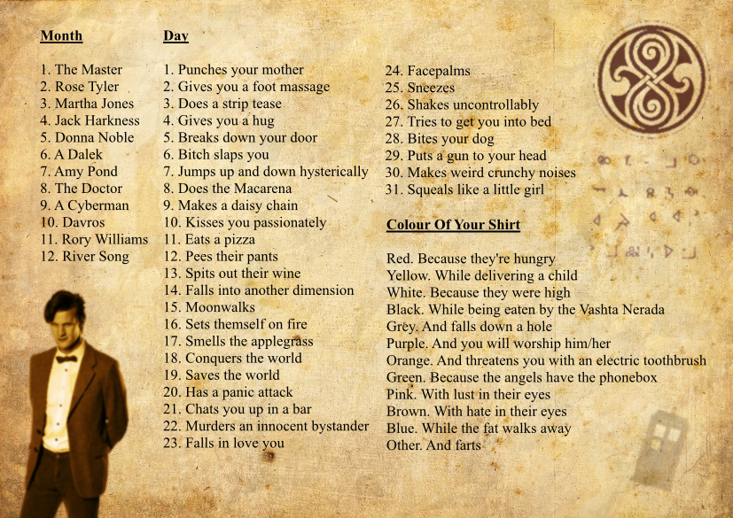 Doctor Who Birthday Game by DeductiveAndroid