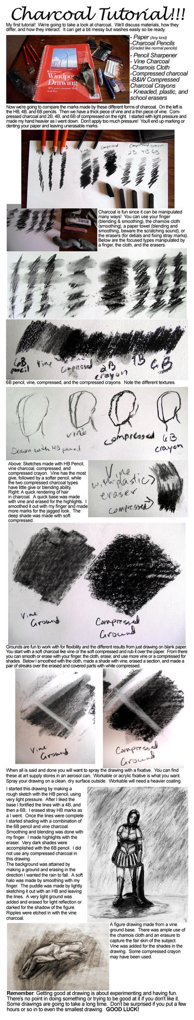 Charcoal Tutorial- My first one by a-ka-neArt