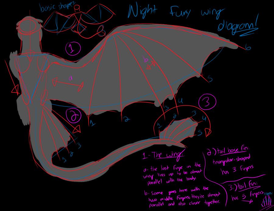 Httyd Night Fury Wing Diagram By Cavyspirit On Deviantart