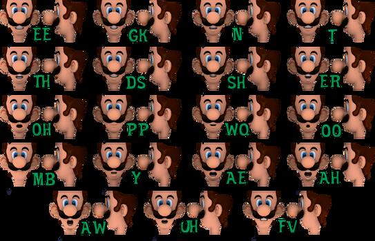 Luigi phoneme table by Luigimariogmod
