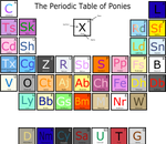 The Periodic Table of Ponies. by DatBrass