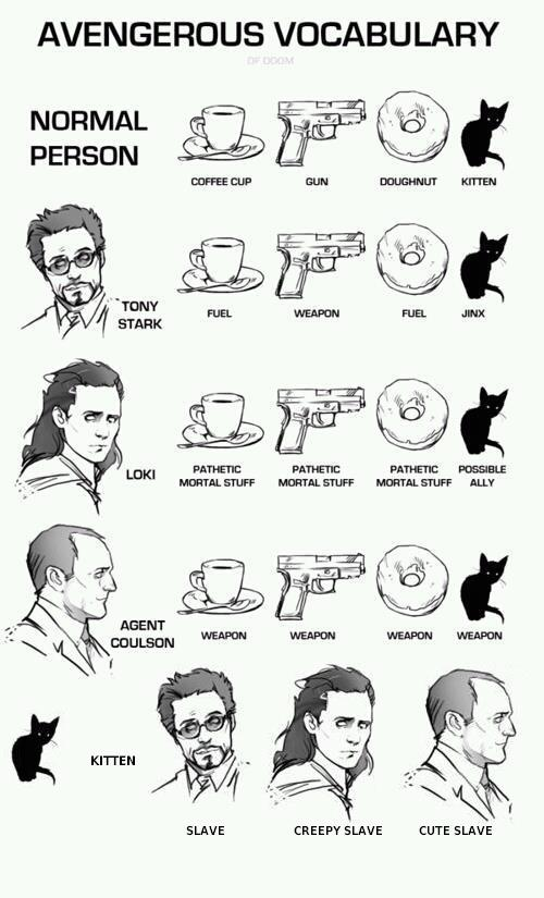 Avengers viewpoints by truemouse