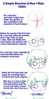 Simplified Chibi Tutorial