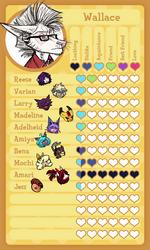pkmn skies - wallace's heart chart