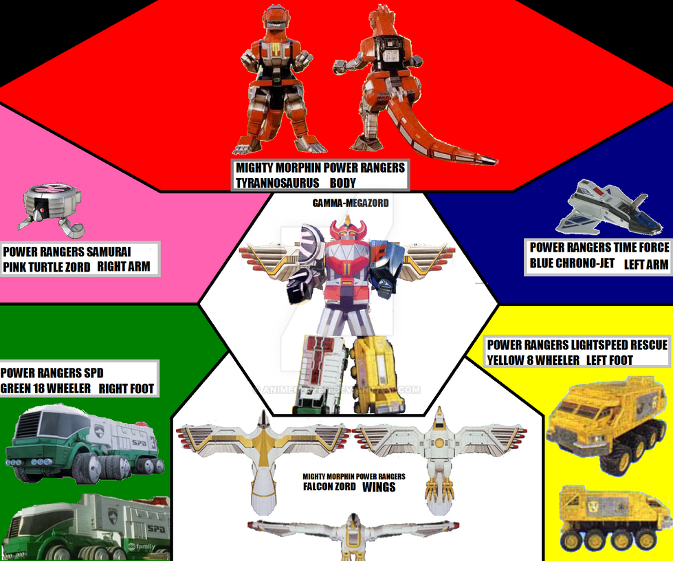 Mighty Morphin Power Rangers Gamma Megazord By