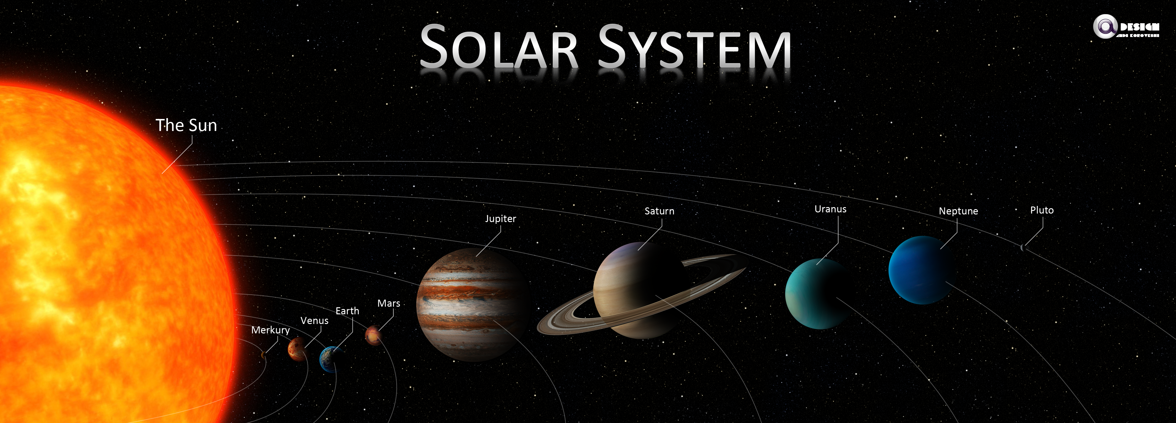 info about the solar system - photo #40