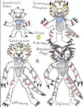Gammamon forms