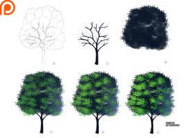 Tutorials Tree