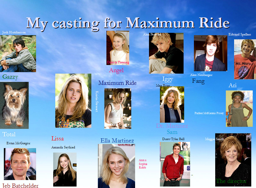 maximum ride movie cast list official wwwpixsharkcom