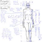 Drawing Women: A Guide
