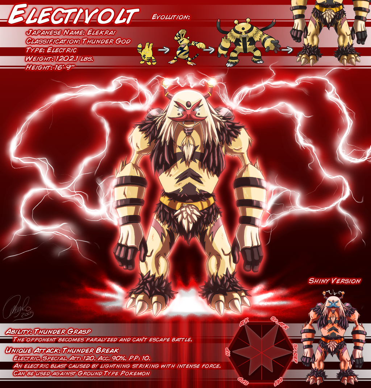 Fakemon - Electivolt by Omegaro