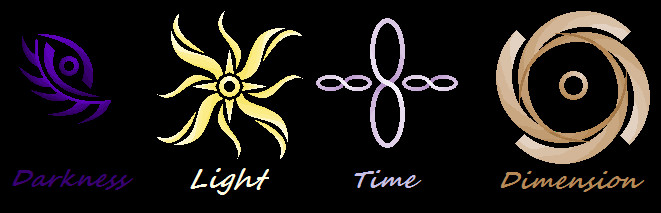 Divine Elemental Symbols by Mistress-DarkLoki