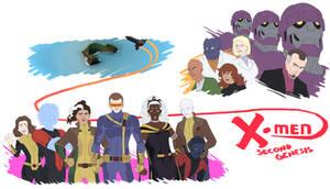 MCU X-Men Pitch