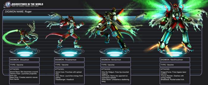 .COM: Ruger Evolution Line