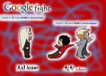 Googlefight Hellsing