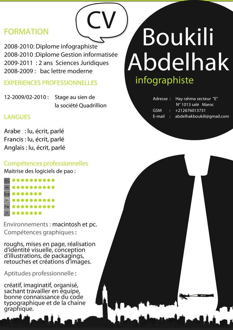 Resume by AbdelhakBoukili