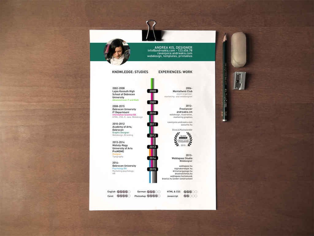 Psd Resume Template Cv Template By Celiah On Deviantart