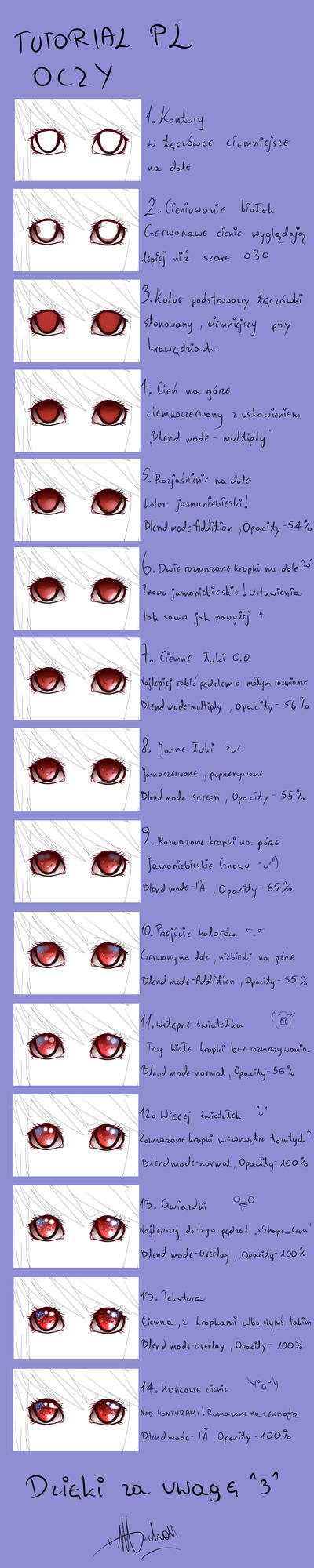 Paint Tool Sai Tutorial PL- eyes by MT-chan