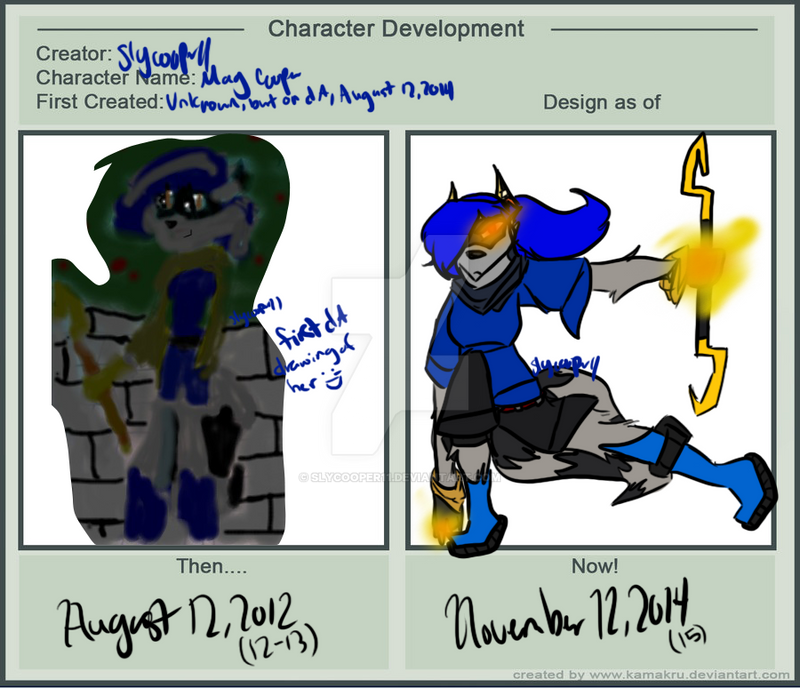 Character Design Meme : Character design meme by slycooper on deviantart